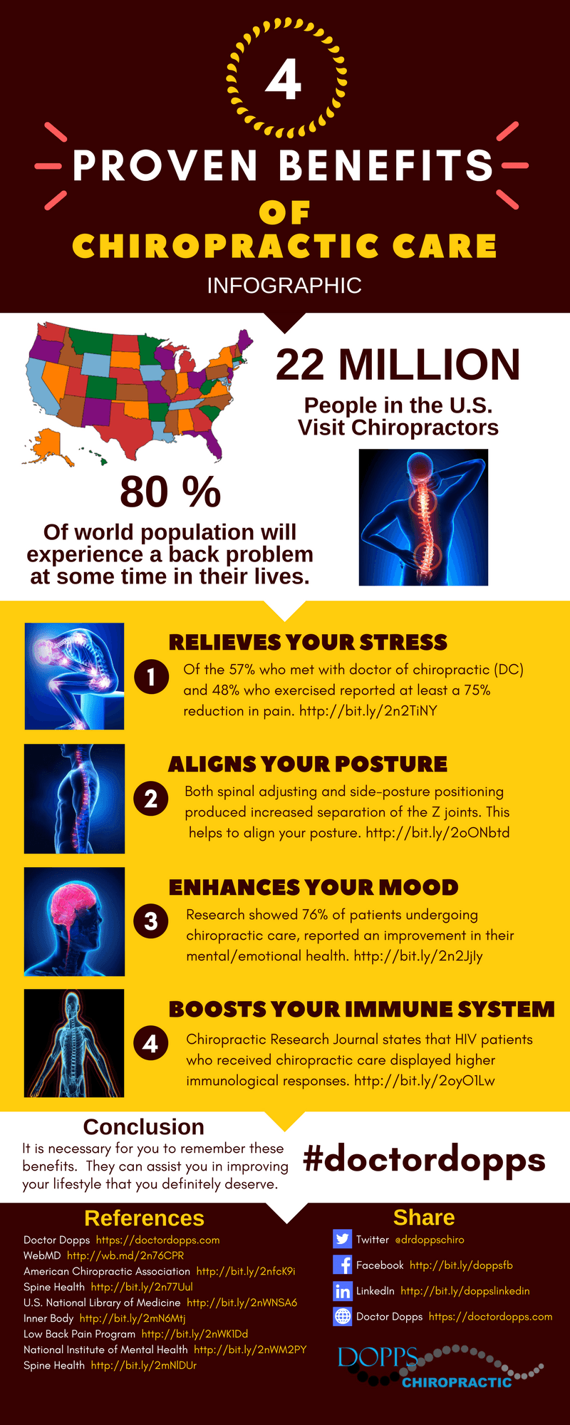 4 Proven Benefits Chiropractic Care Provides Infographic